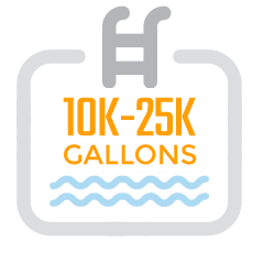 10K-25K Gallons